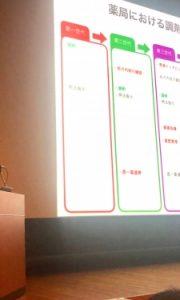 2019.12.11. 福岡市薬剤師会「薬局における安全管理体制の整備に関する研修会」